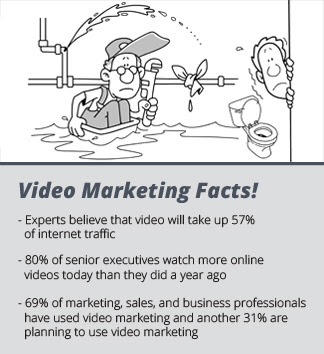 Video Marketing Facts -Central Station Marketing