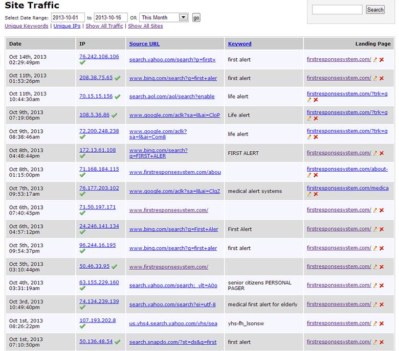 CMS Traffic View